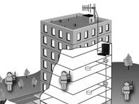 Bina Telsiz Röle Aktarıcı