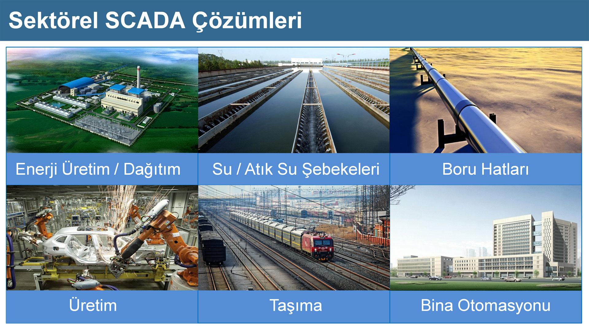 SCADA Sektörel Çözümler